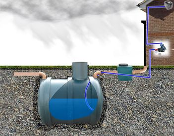 Why Should You Do Rain Water Harvesting